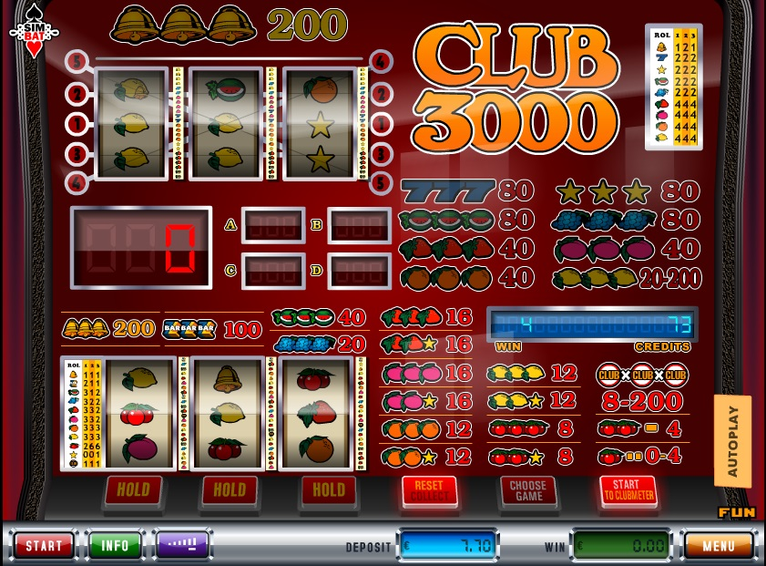 Club 3000 review